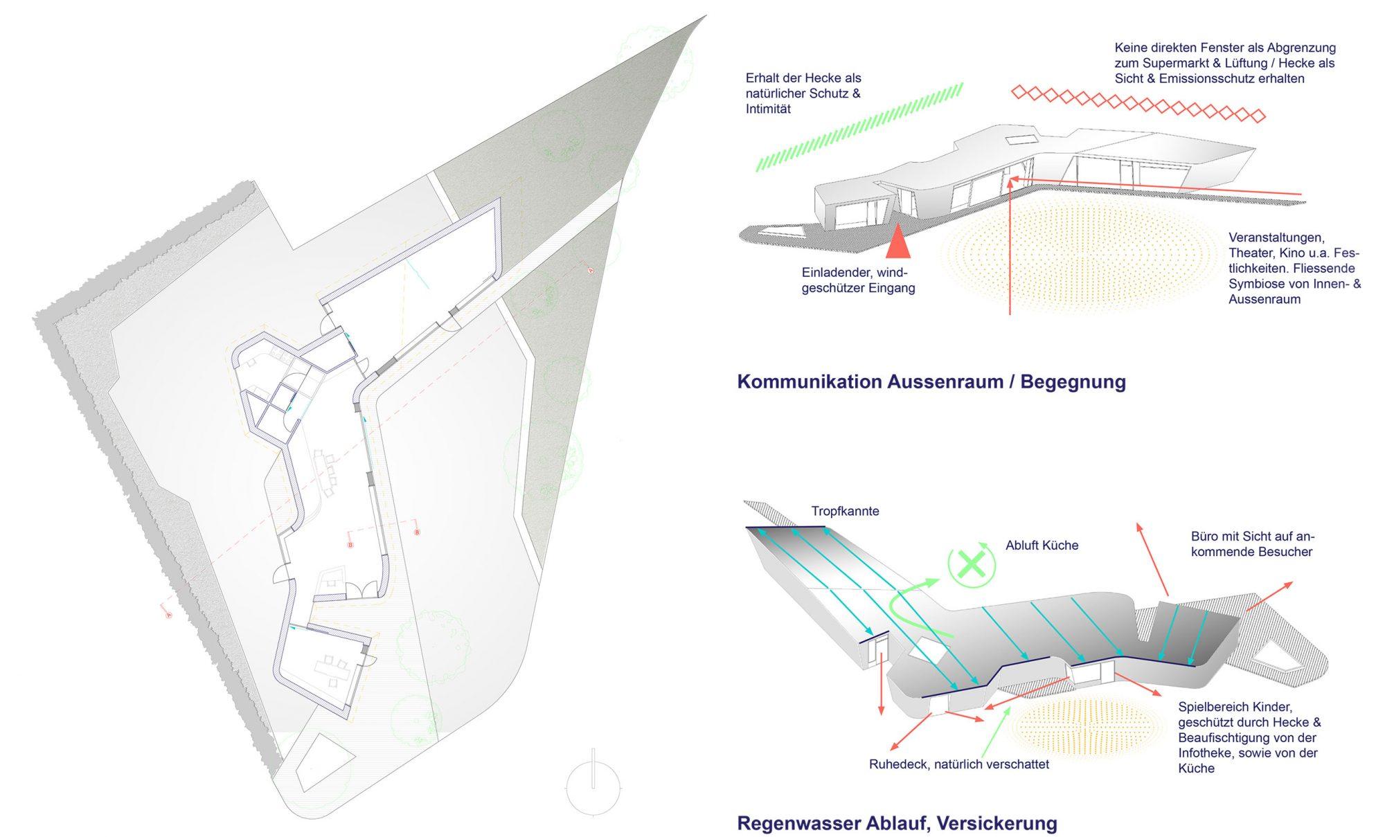 Begegnungsstätte für Flüchtlinge, Bad Honnef | Arphenotype